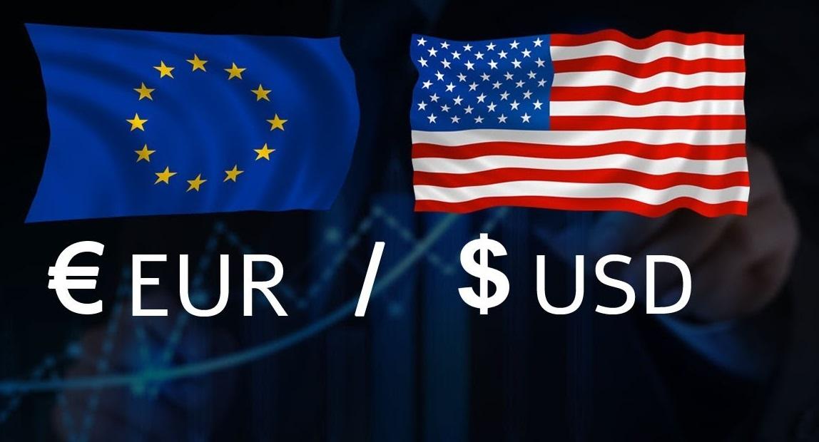 EURUSD