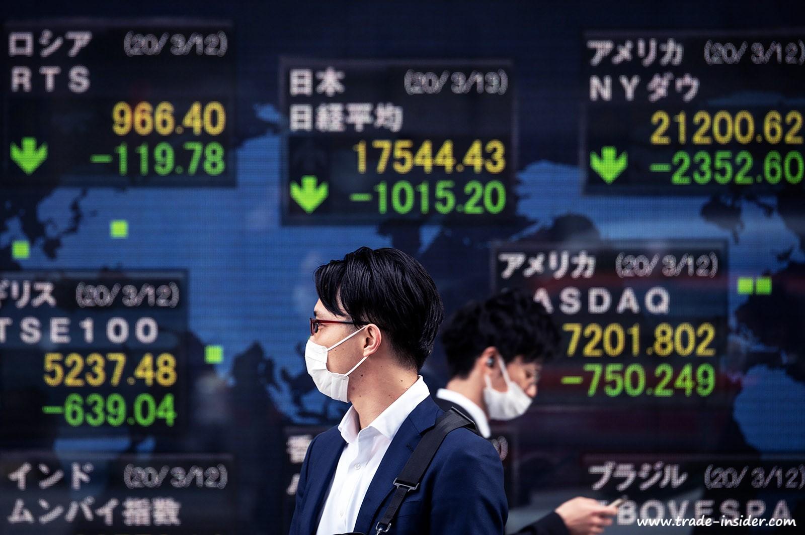 Economic circumstances in 2021